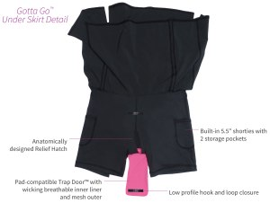 GottaGo_Skirt_Diagram_underskirt